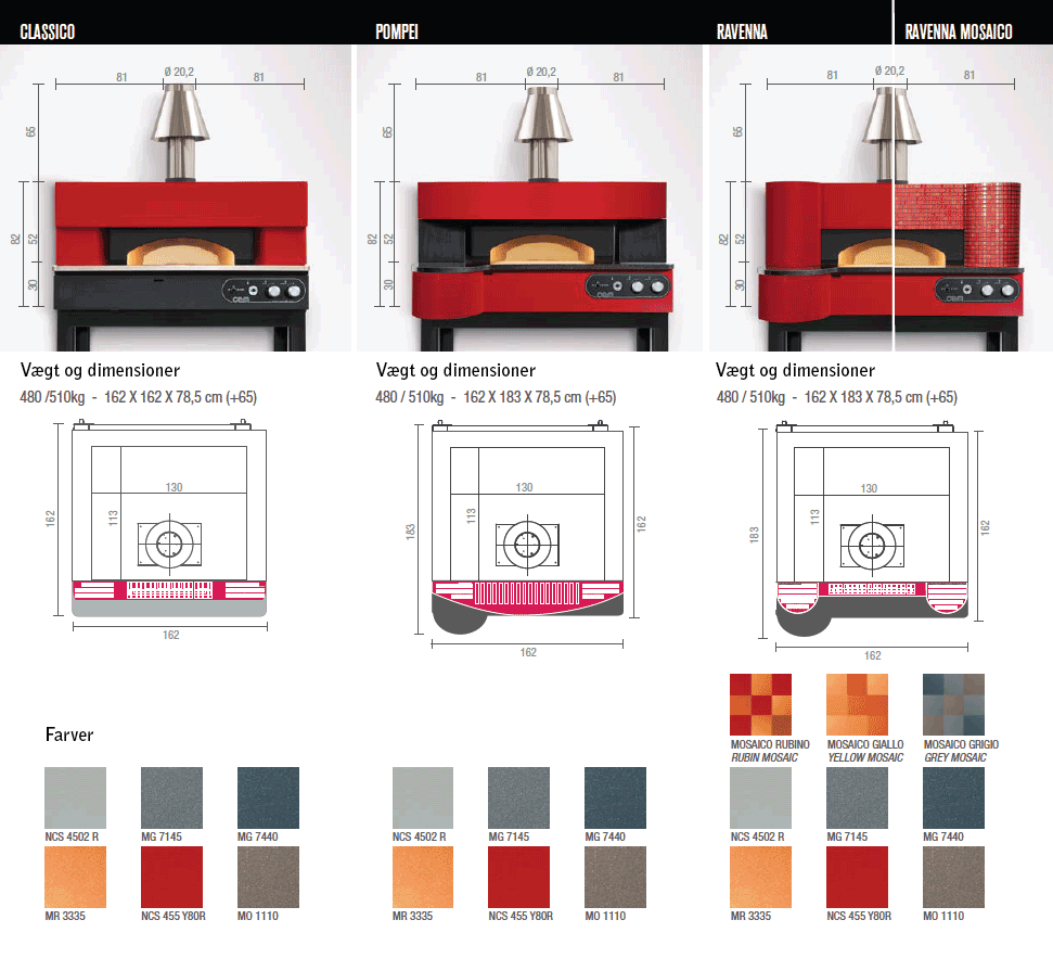 Gasbutik | OEM Pizzasystem | Voltaire modeller