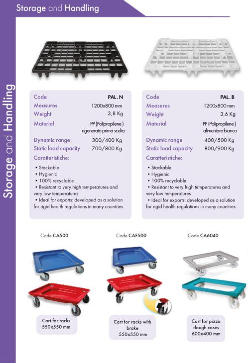 Carts   Trays   Sanitary Plastics
